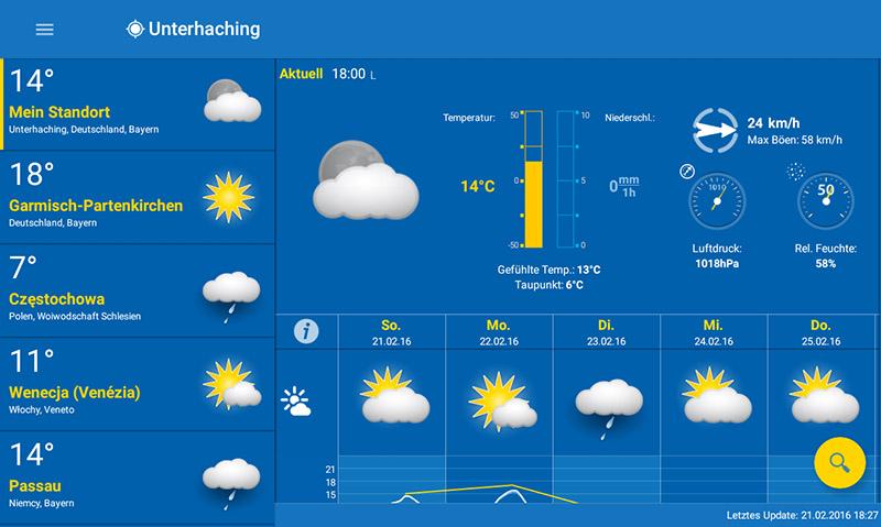 Prognoza pogody dla fotografa